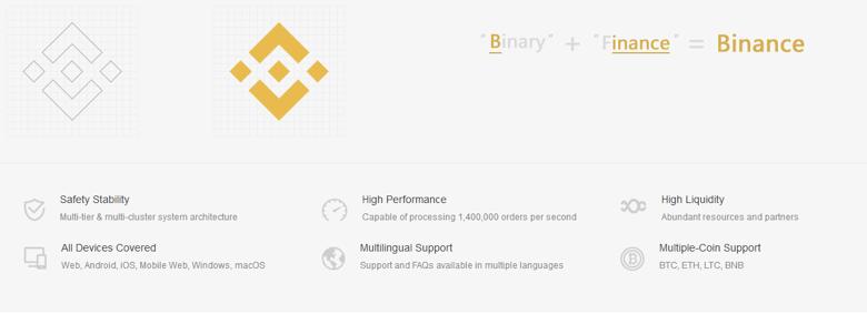 Binance crypto trading platform